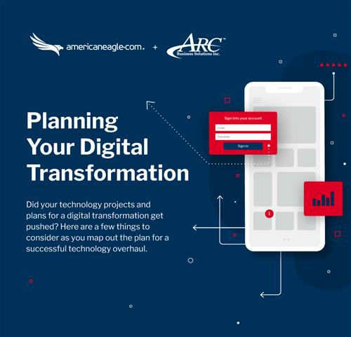 planning your digital transformation graphic