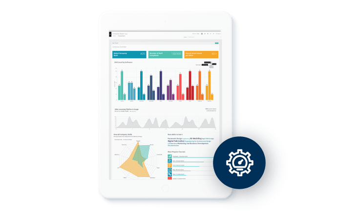 Performance UX Analysis