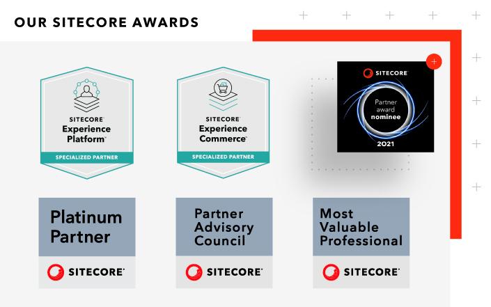 sitecore badges